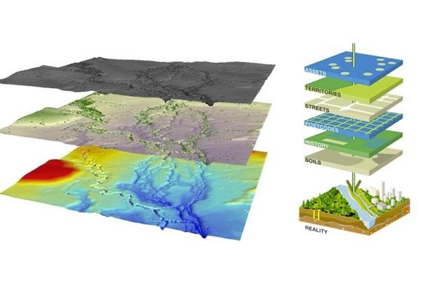 sistemas de informacion geografica drones